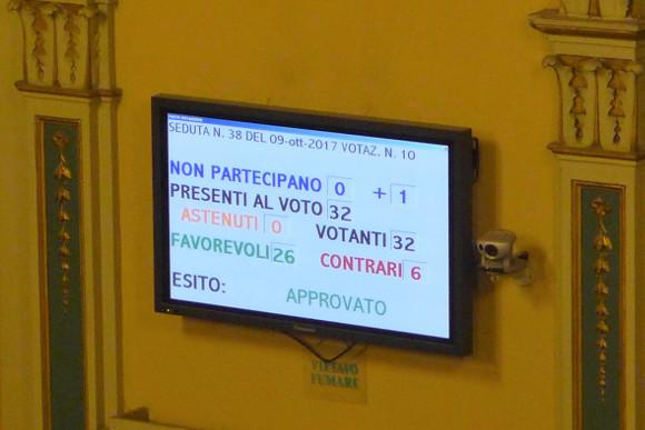 20171009 Votazione 580x387